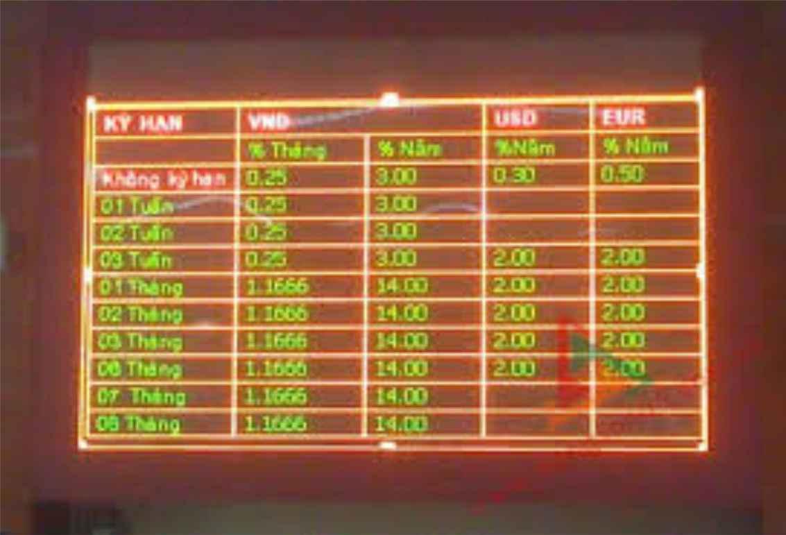 Bảng ngân hàng Quy Nhơn: